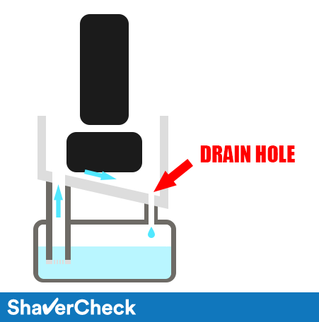 Braun cleaning station graphic