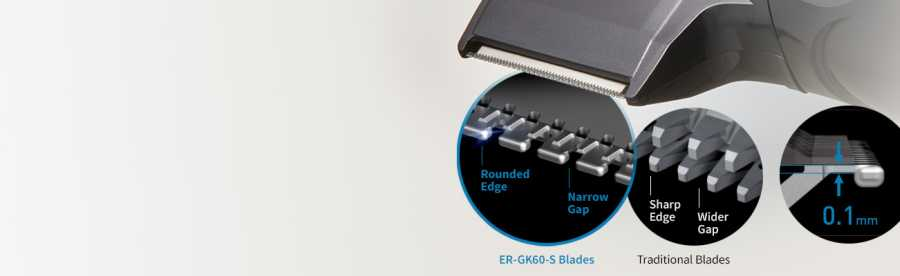 The rounded edge blades of the ER-GK60.